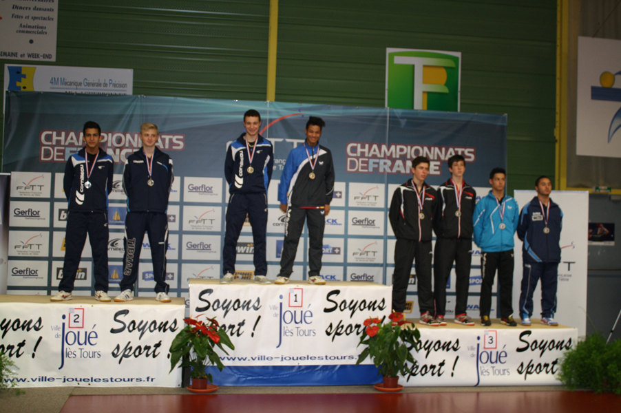 Podium Doubles Juniors Garçons