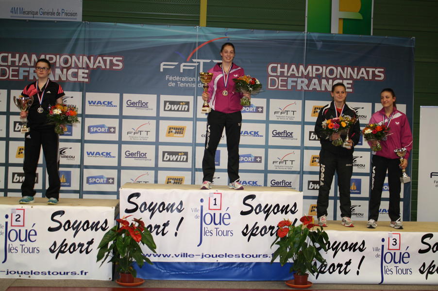 Podium Juniors Filles