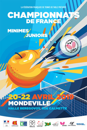 Championnats de France minimes - juniors 2019